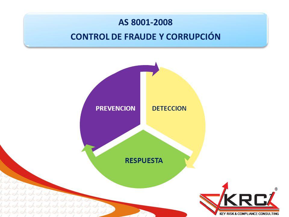 CONTROL DE FRAUDE Y CORRUPCIÓN