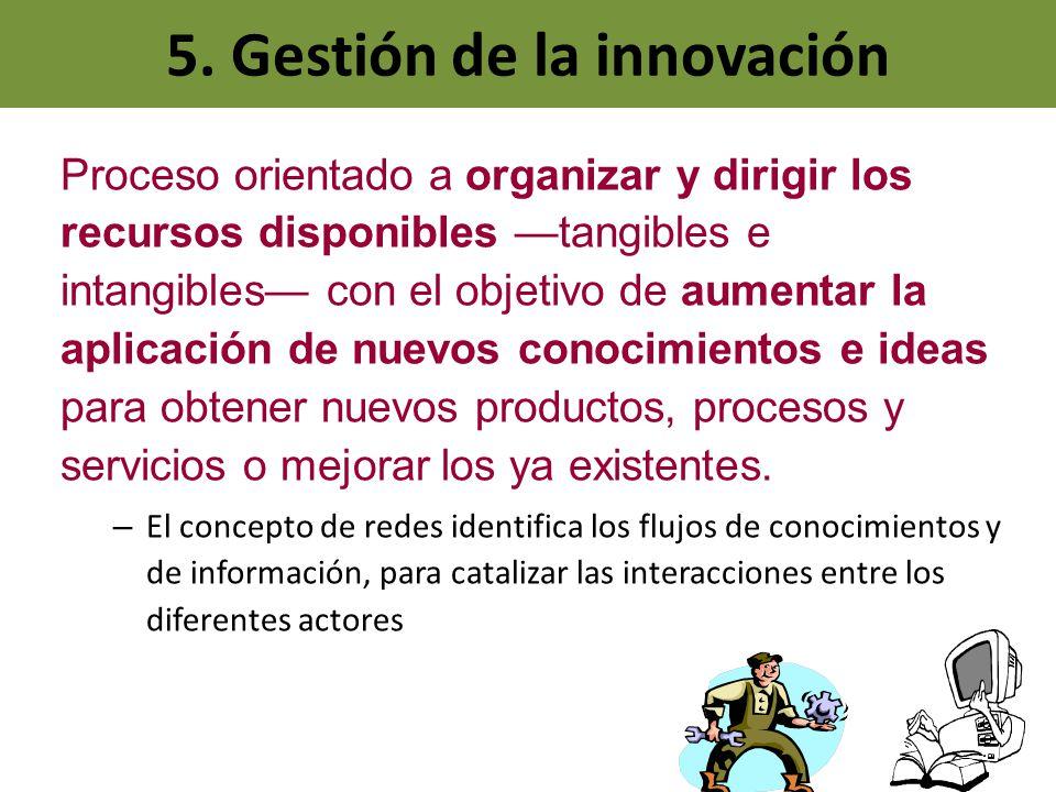 5. Gestión de la innovación