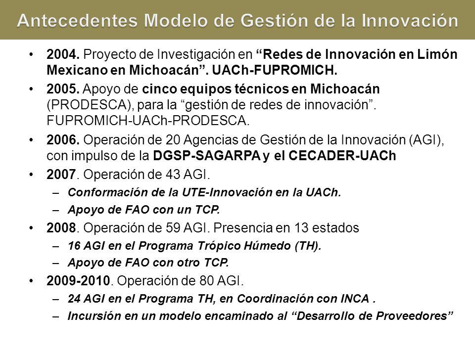 Antecedentes Modelo de Gestión de la Innovación
