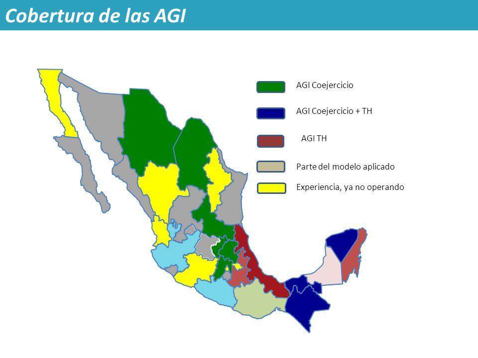 Cobertura de las AGI AGI Coejercicio AGI Coejercicio + TH AGI TH