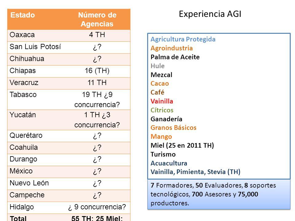 55 TH; 25 Miel; Concurrencia ¿