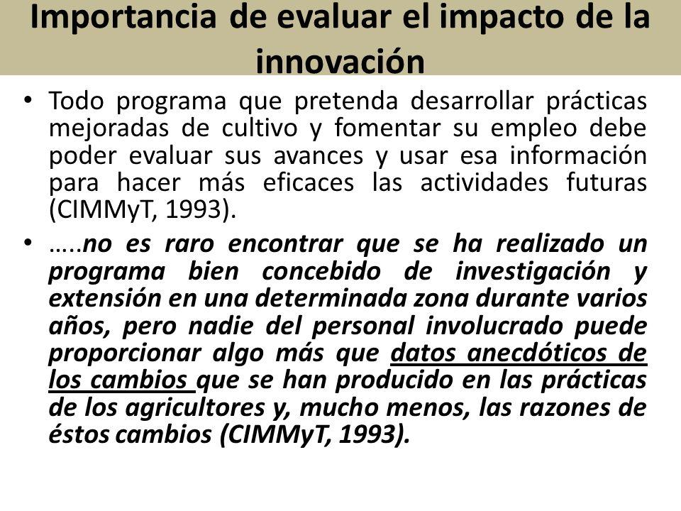 Importancia de evaluar el impacto de la innovación