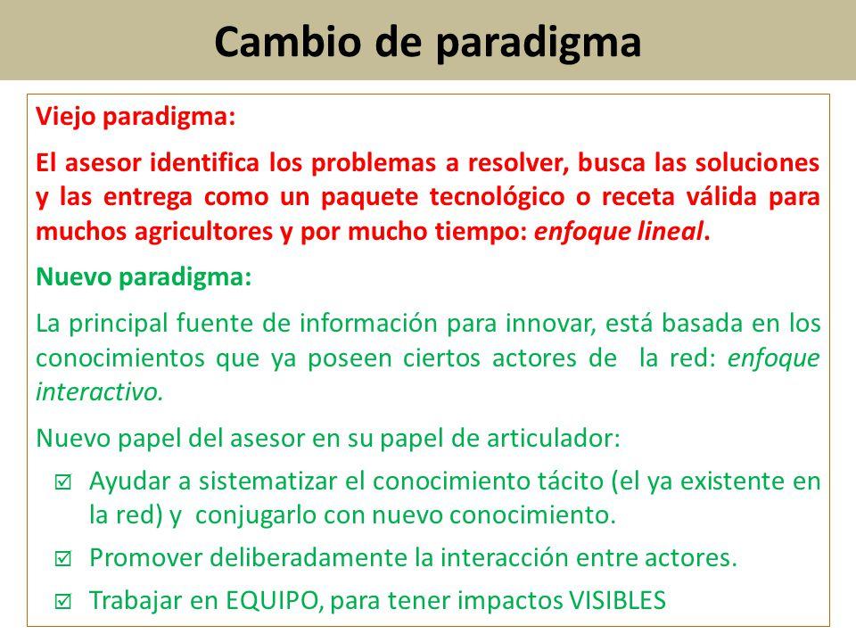 Cambio de paradigma Viejo paradigma: