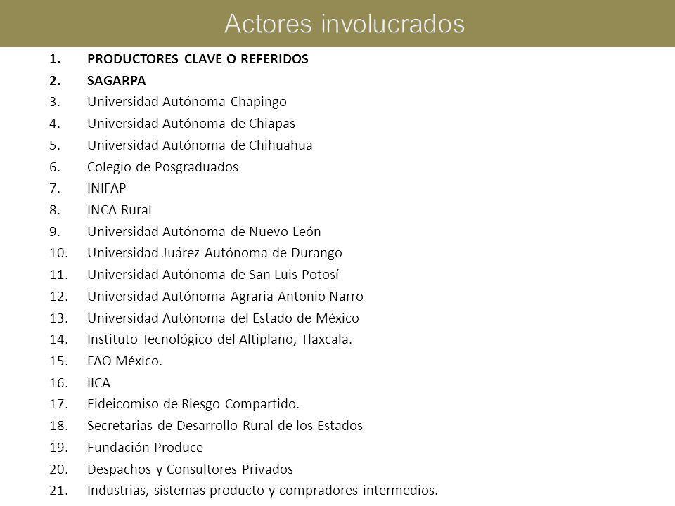 Actores involucrados PRODUCTORES CLAVE O REFERIDOS SAGARPA