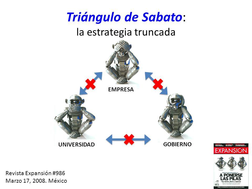 Triángulo de Sabato: la estrategia truncada
