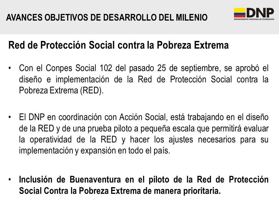 Red de Protección Social contra la Pobreza Extrema