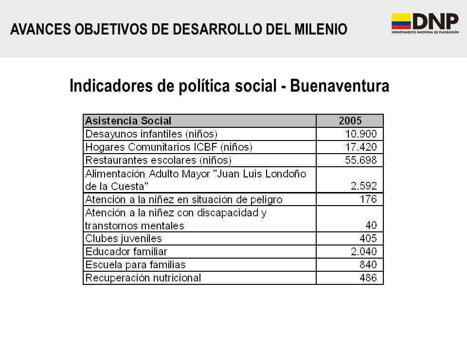 Indicadores de política social - Buenaventura