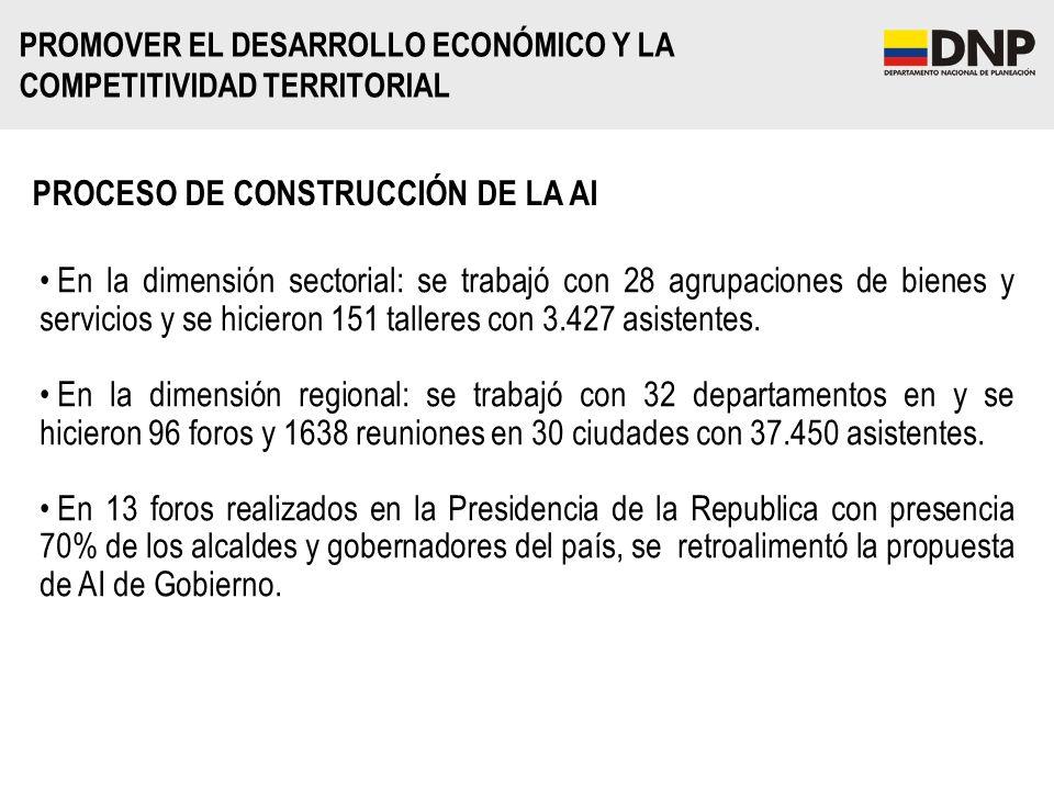 PROCESO DE CONSTRUCCIÓN DE LA AI