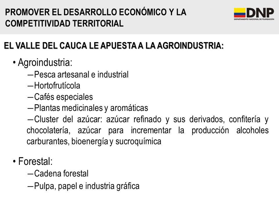 Agroindustria: Forestal:
