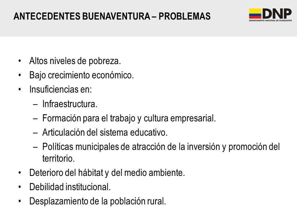 ANTECEDENTES BUENAVENTURA – PROBLEMAS