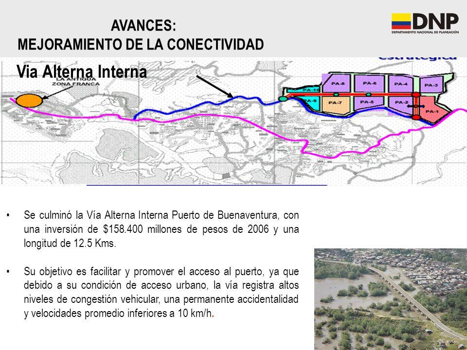Via Alterna Interna AVANCES: MEJORAMIENTO DE LA CONECTIVIDAD