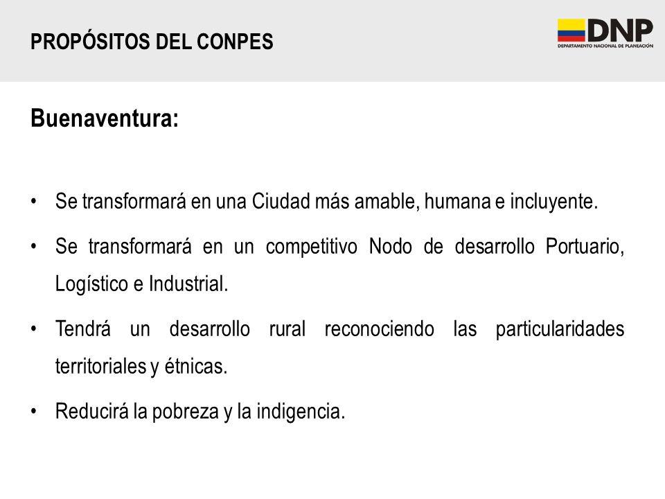 Buenaventura: PROPÓSITOS DEL CONPES