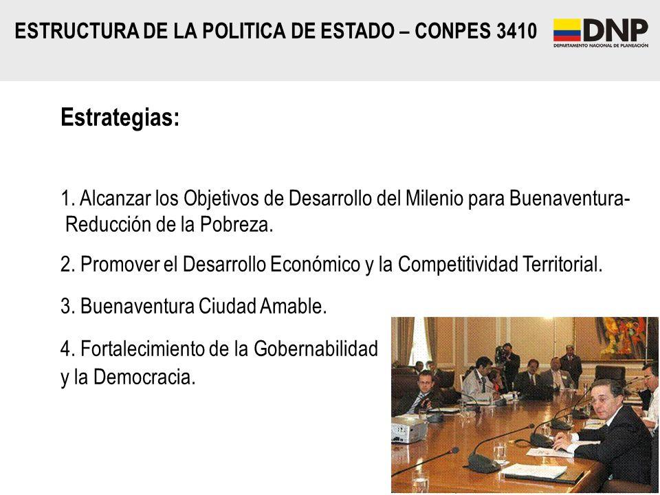 Estrategias: ESTRUCTURA DE LA POLITICA DE ESTADO – CONPES 3410