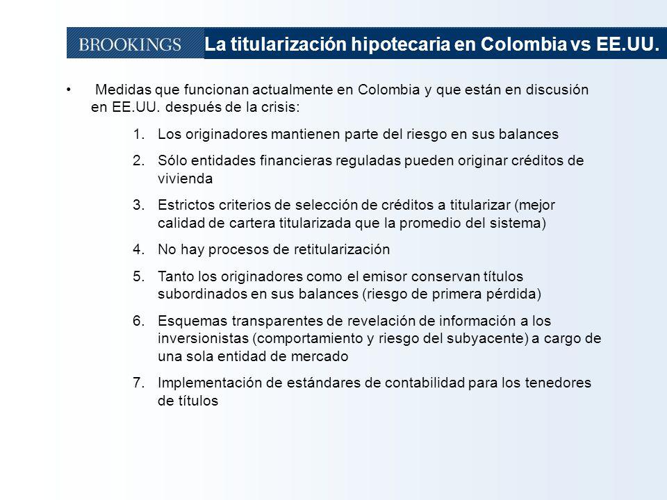 La titularización hipotecaria en Colombia vs EE.UU.