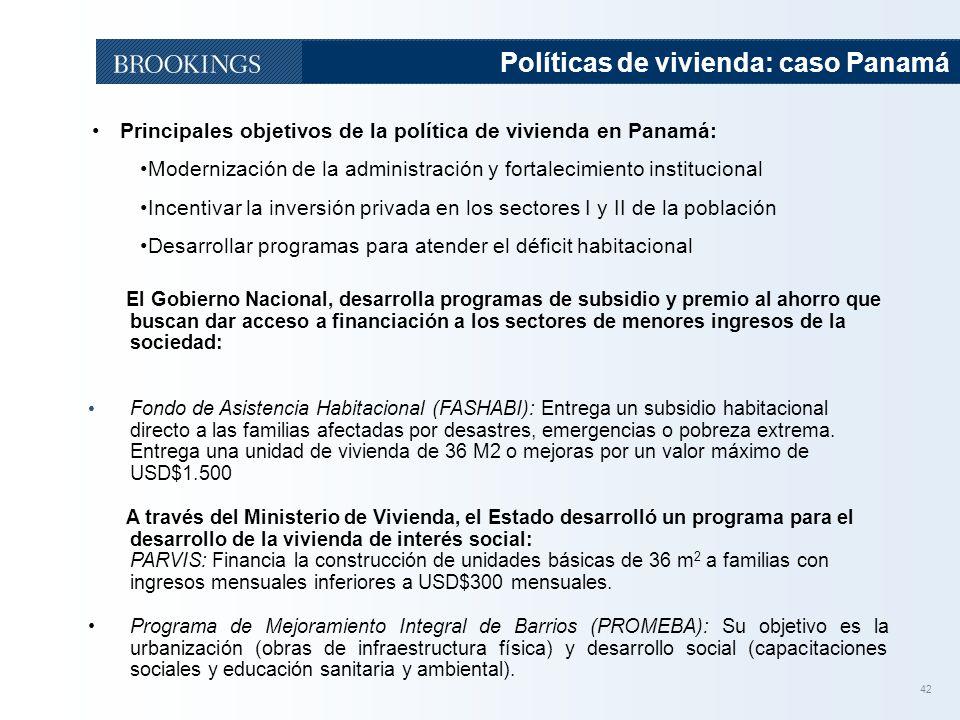 Políticas de vivienda: caso Panamá