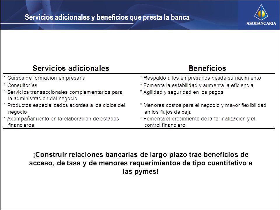 Servicios adicionales y beneficios que presta la banca