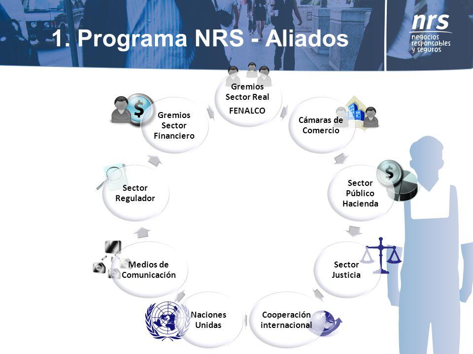 1. Programa NRS - Aliados Gremios Sector Real FENALCO