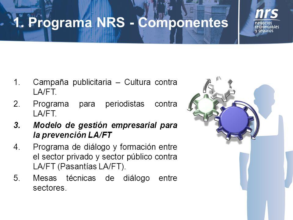 1. Programa NRS - Componentes