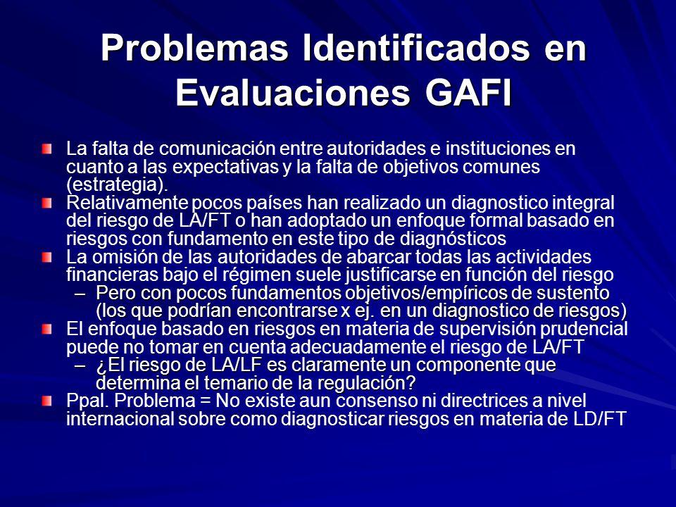 Problemas Identificados en Evaluaciones GAFI