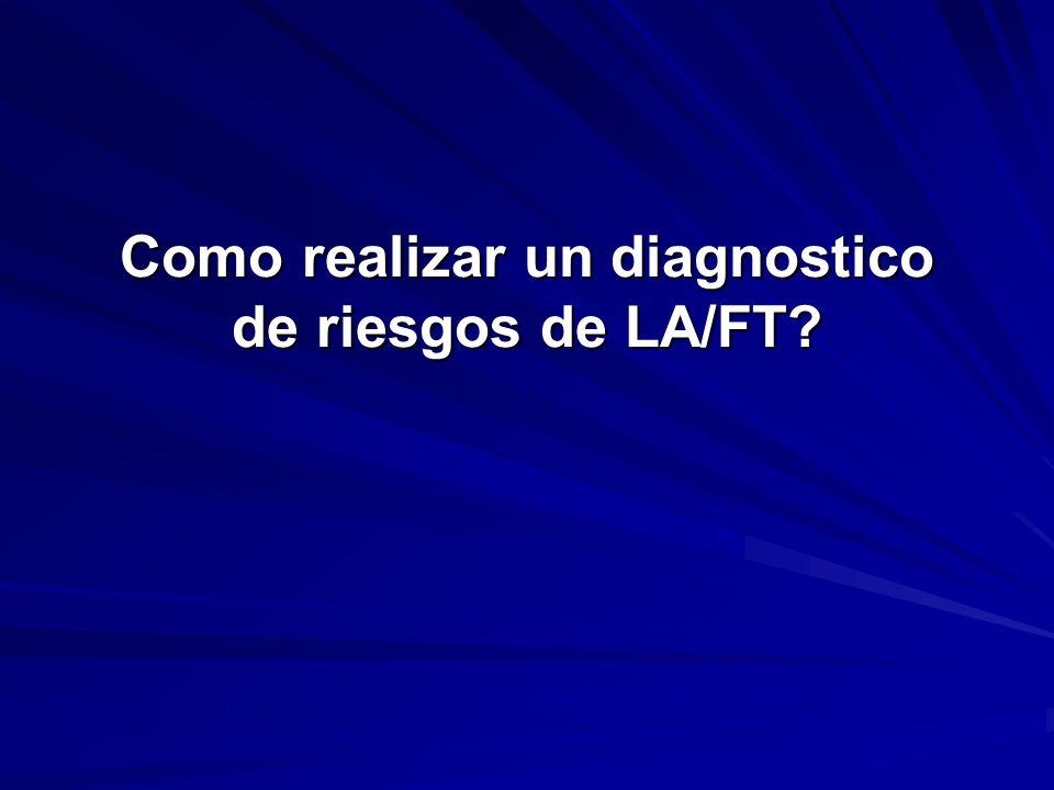 Como realizar un diagnostico de riesgos de LA/FT