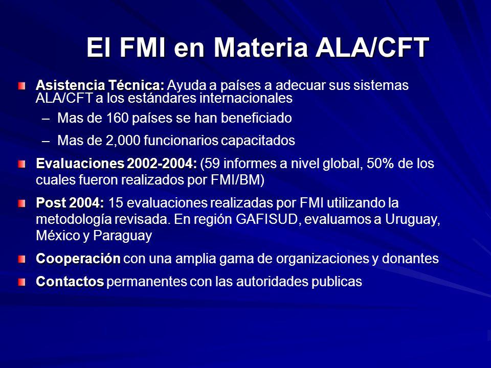 El FMI en Materia ALA/CFT