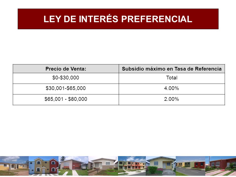 LEY DE INTERÉS PREFERENCIAL Subsidio máximo en Tasa de Referencia