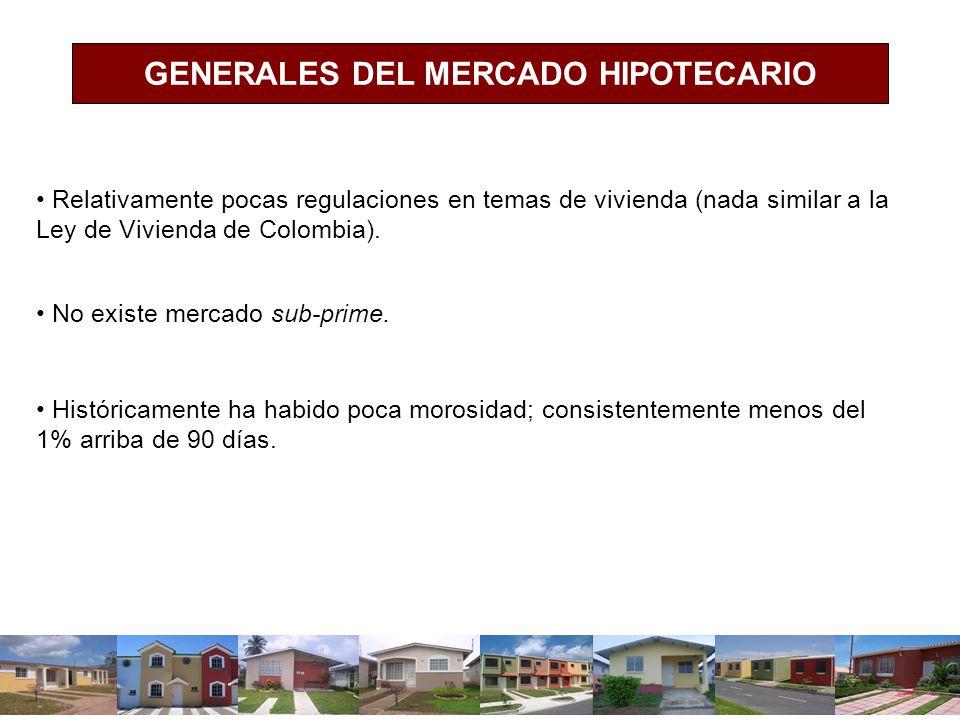 GENERALES DEL MERCADO HIPOTECARIO
