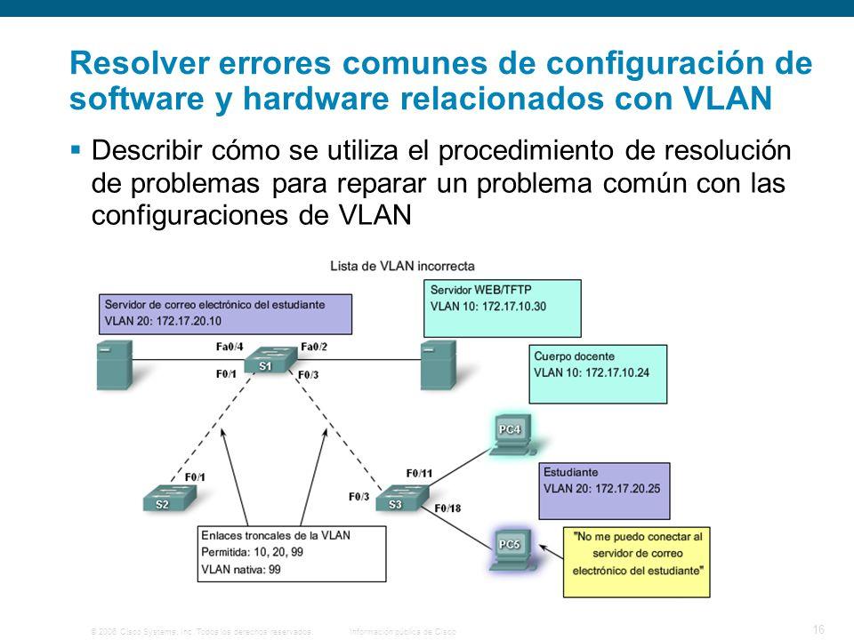 Resolver errores comunes de configuración de software y hardware relacionados con VLAN