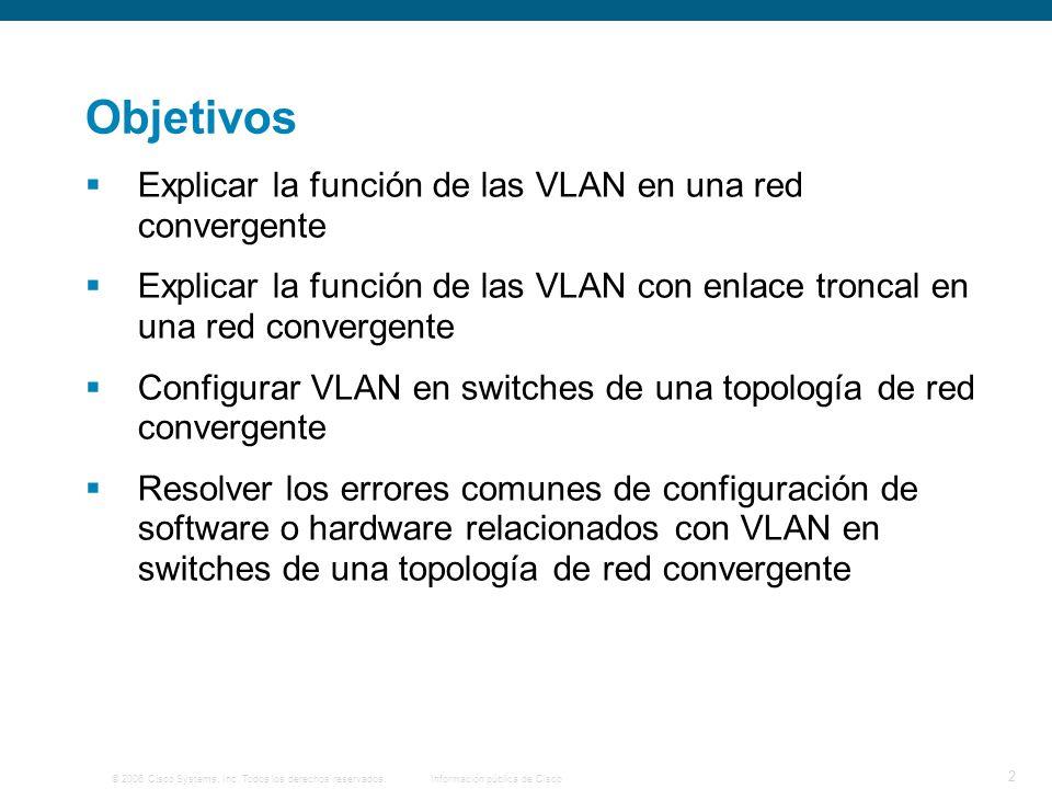 Objetivos Explicar la función de las VLAN en una red convergente