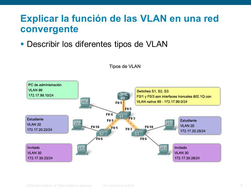 Explicar la función de las VLAN en una red convergente