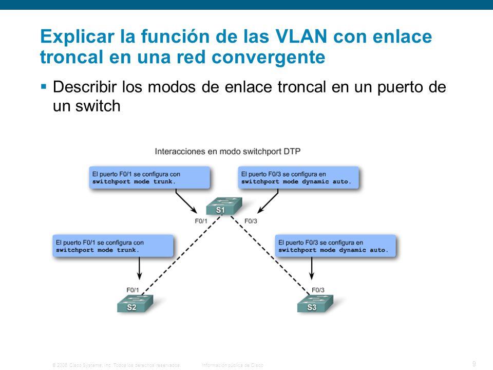 Explicar la función de las VLAN con enlace troncal en una red convergente