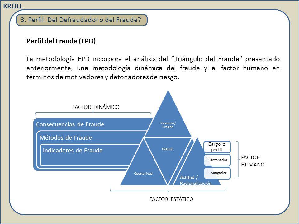 Racionalización / Actitud
