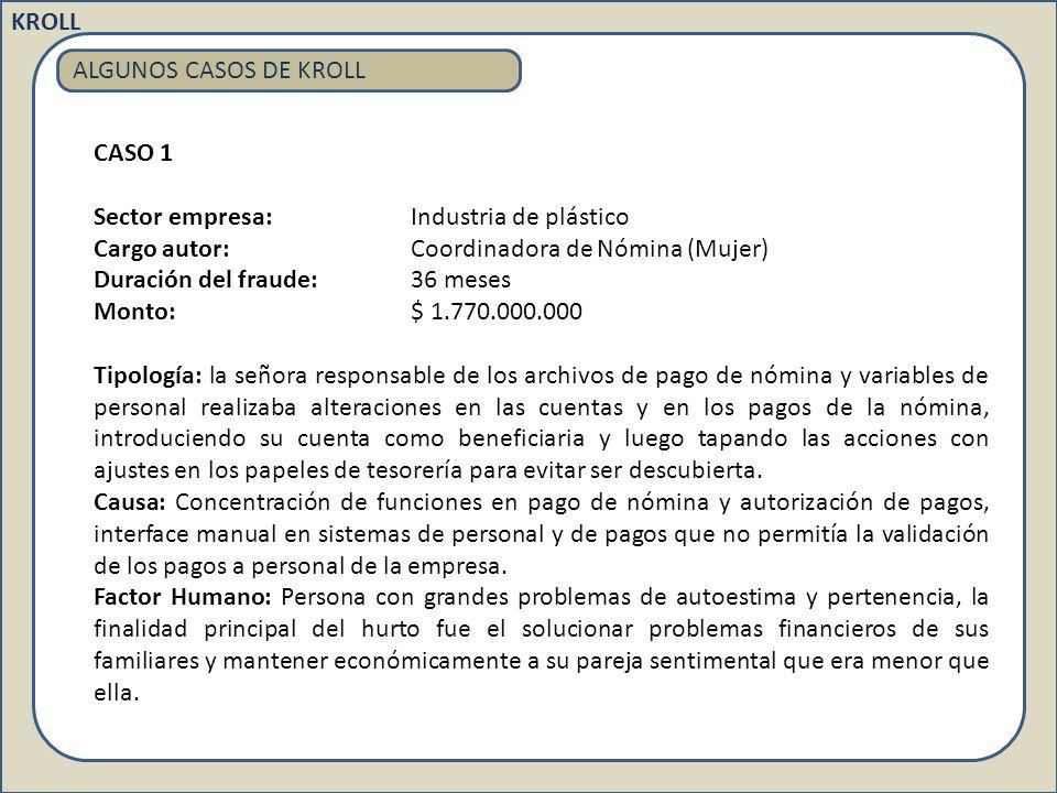 KROLL ALGUNOS CASOS DE KROLL. CASO 1. Sector empresa: Industria de plástico. Cargo autor: Coordinadora de Nómina (Mujer)