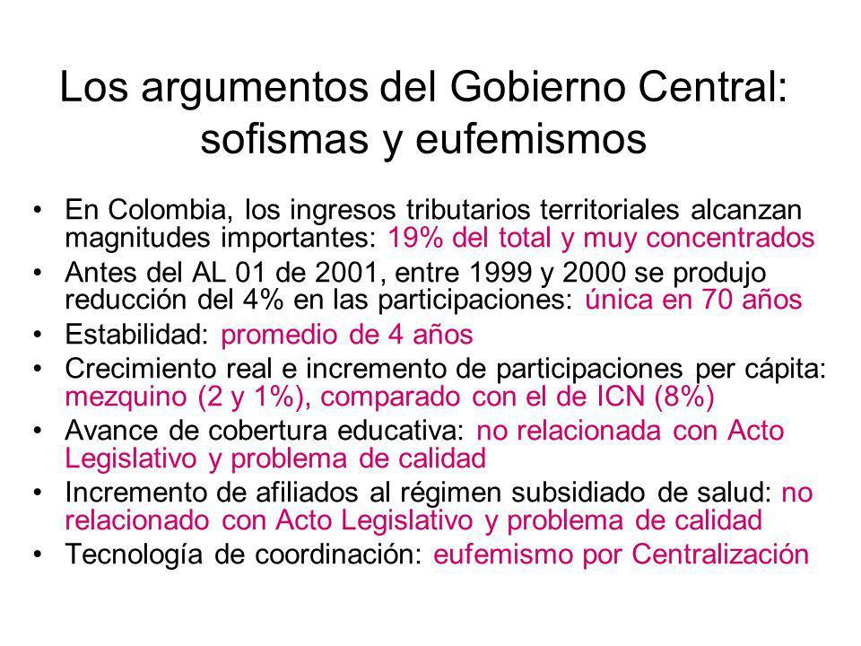 Los argumentos del Gobierno Central: sofismas y eufemismos
