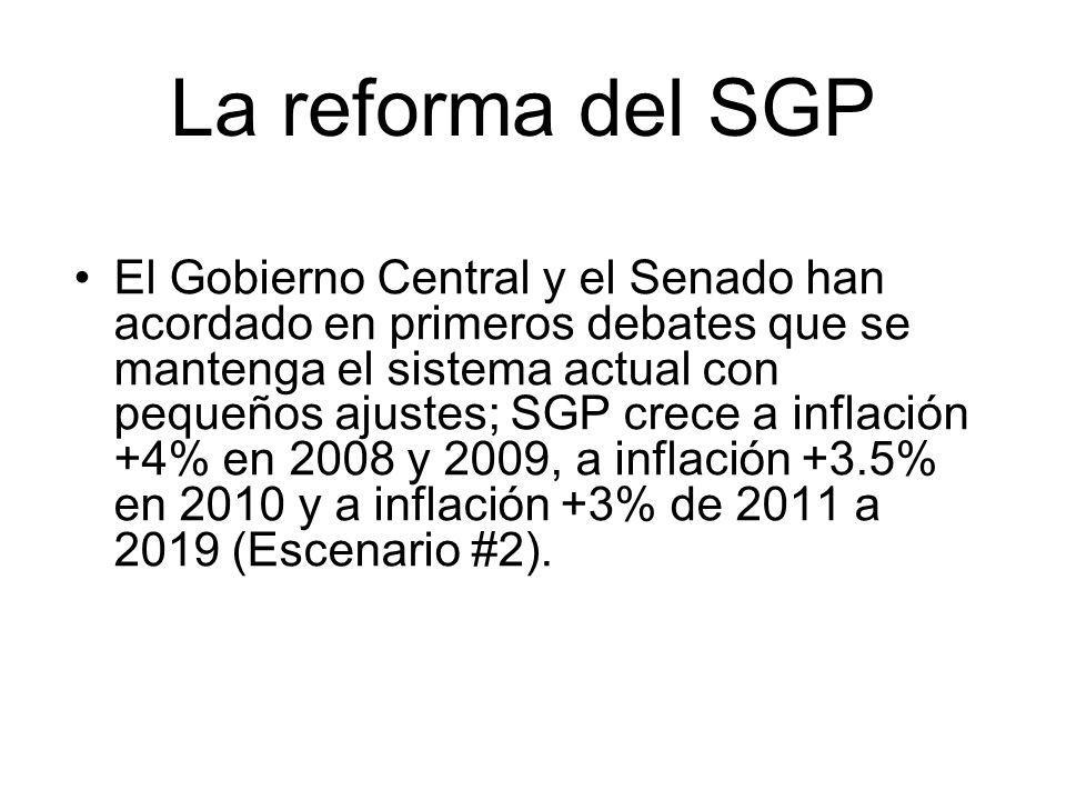La reforma del SGP
