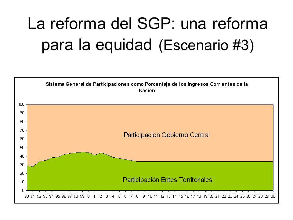 La reforma del SGP: una reforma para la equidad (Escenario #3)