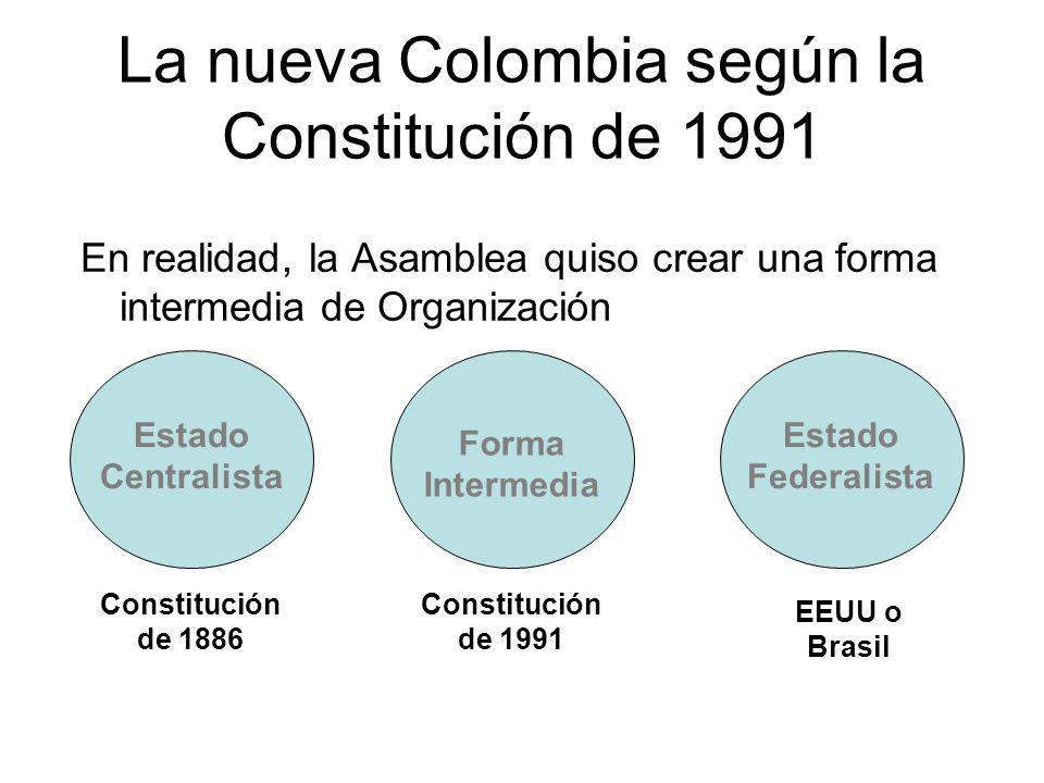 La nueva Colombia según la Constitución de 1991