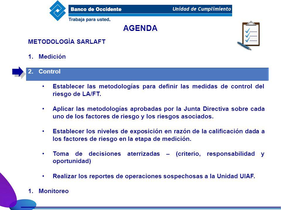 AGENDA METODOLOGÌA SARLAFT Medición Control