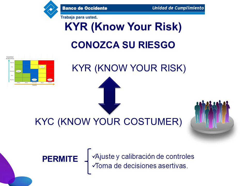 KYR (Know Your Risk) CONOZCA SU RIESGO KYR (KNOW YOUR RISK)