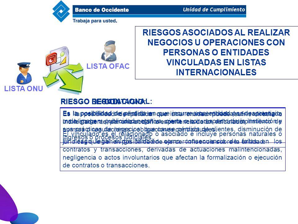 RIESGOS ASOCIADOS AL REALIZAR NEGOCIOS U OPERACIONES CON PERSONAS O ENTIDADES VINCULADAS EN LISTAS INTERNACIONALES