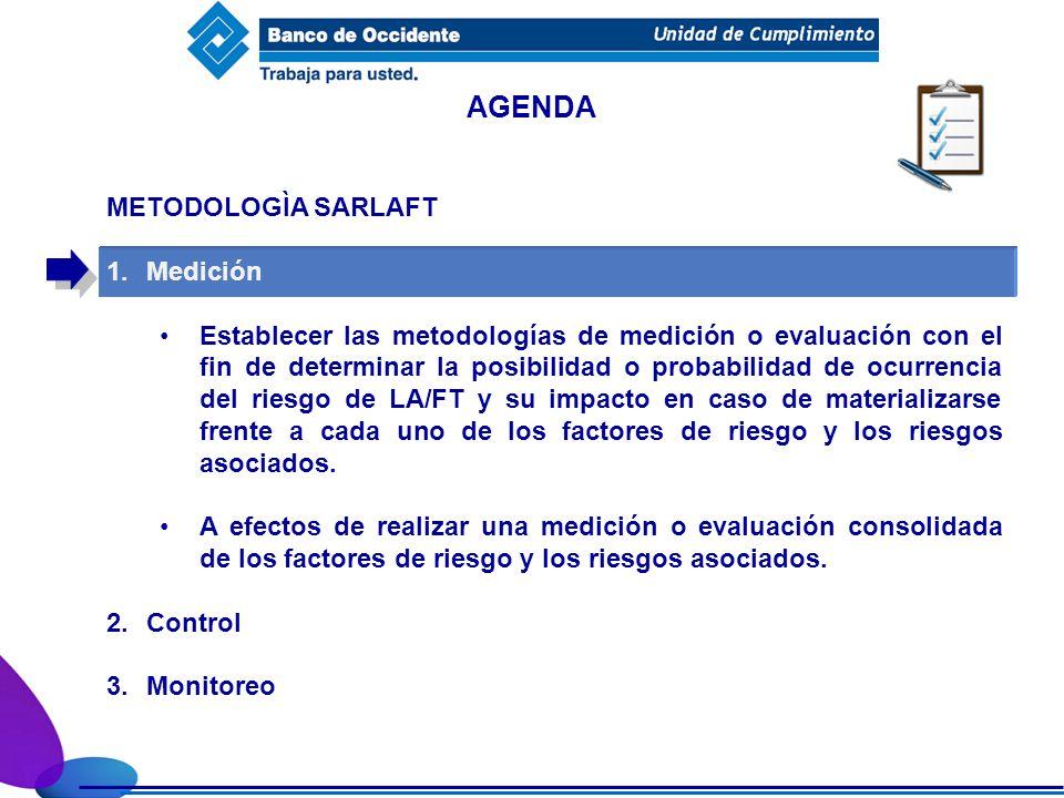 AGENDA METODOLOGÌA SARLAFT Medición