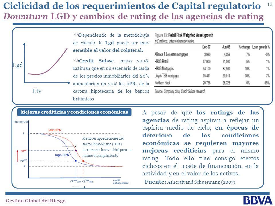 Mejoras crediticias y condiciones económicas