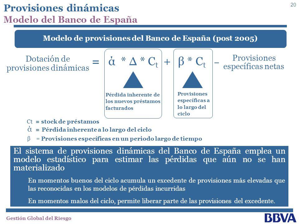 Modelo de provisiones del Banco de España (post 2005)