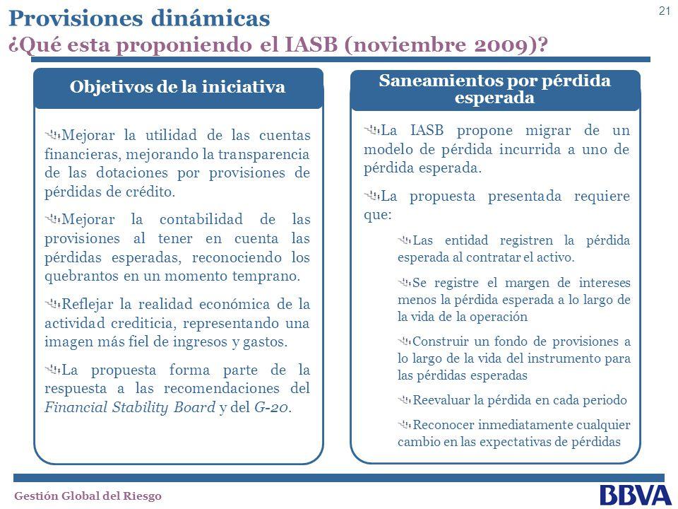 Objetivos de la iniciativa Saneamientos por pérdida esperada