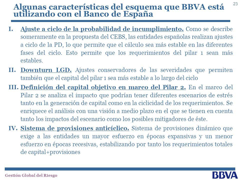 Algunas características del esquema que BBVA está utilizando con el Banco de España