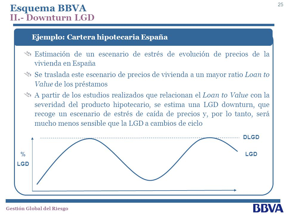 Esquema BBVA II.- Downturn LGD