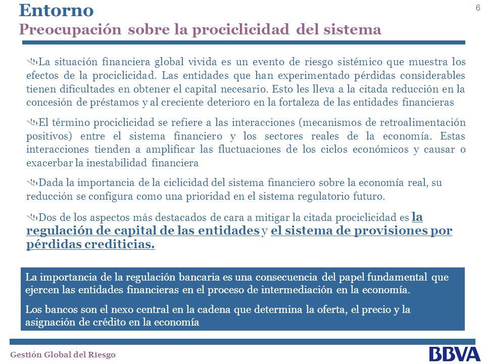 Entorno Preocupación sobre la prociclicidad del sistema