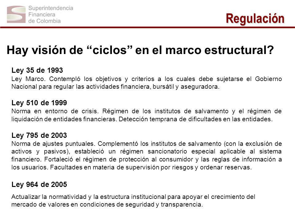 Regulación Hay visión de ciclos en el marco estructural