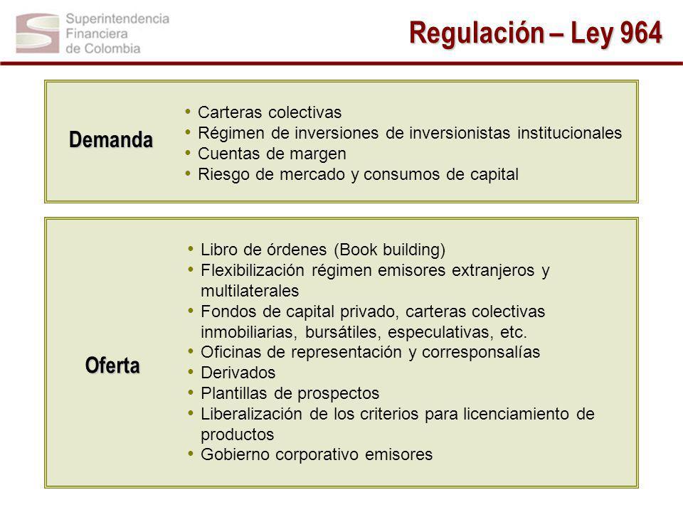 Regulación – Ley 964 Demanda Oferta Carteras colectivas