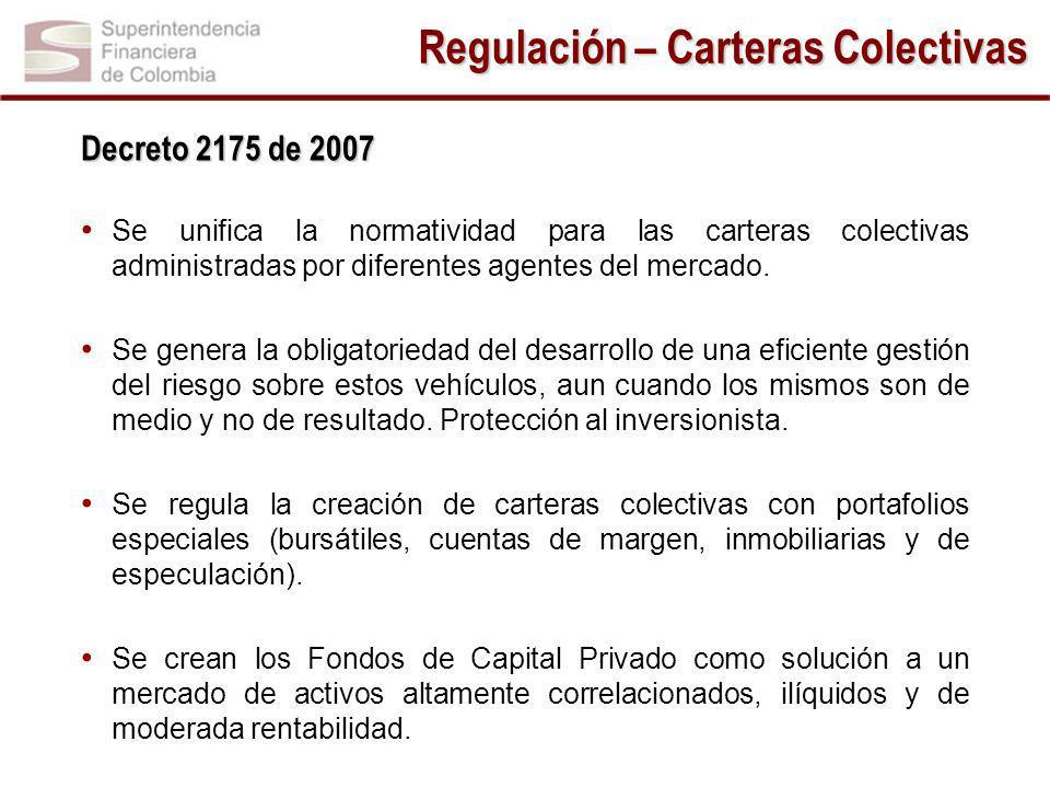 Regulación – Carteras Colectivas